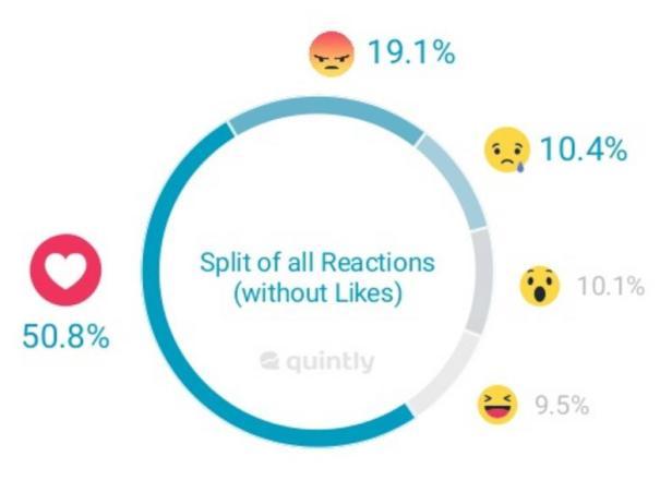 facebookreaction2.jpg